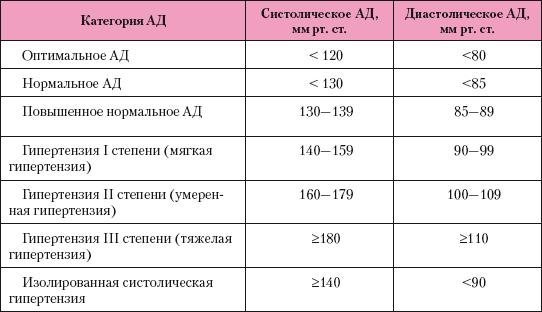 Szívinfarktus (koszorúér-trombózis)