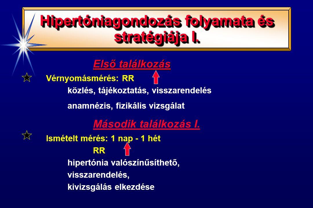 hipertónia megbeszélése magas vérnyomás hogyan kezeljük népi gyógymódokkal