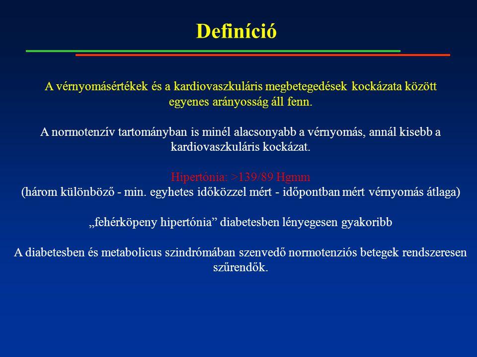 A hipertónia 3 fokú kockázata