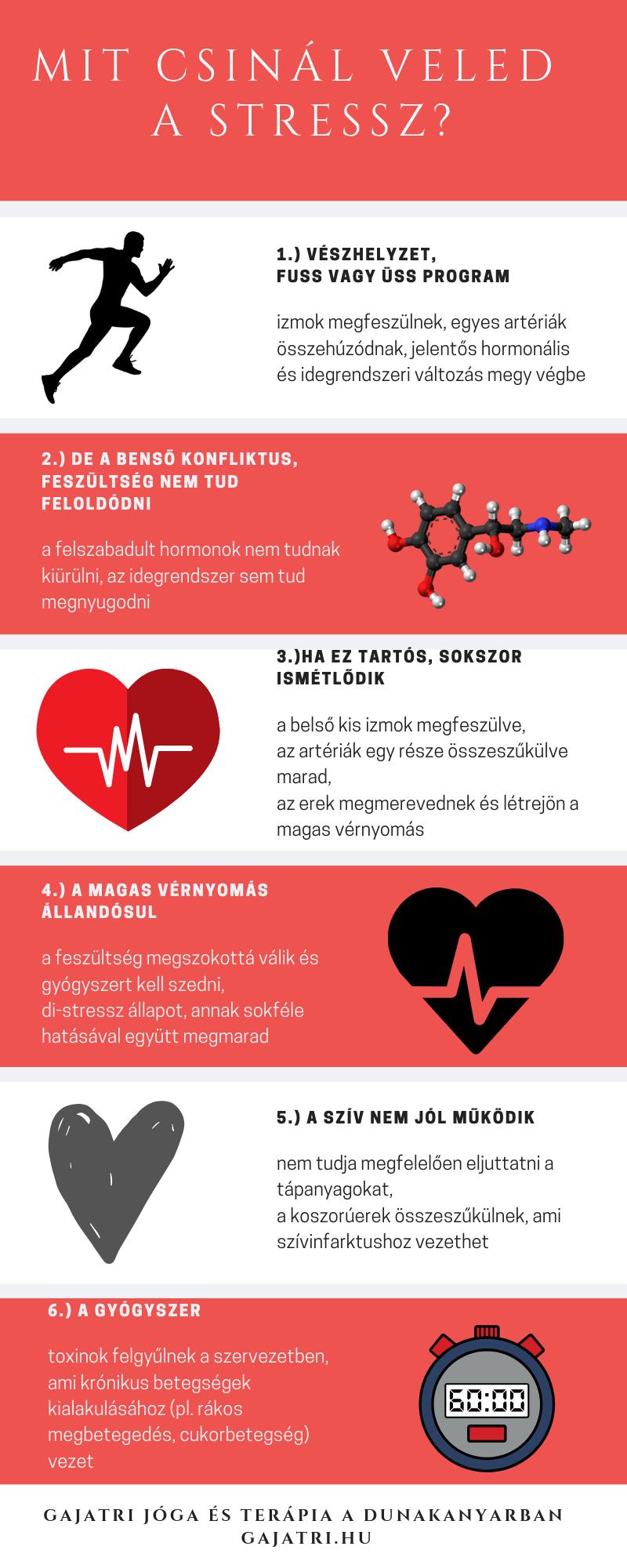 Karlovy Vary magas vérnyomás kezeléssel hogyan lehet kideríteni milyen hipertónia