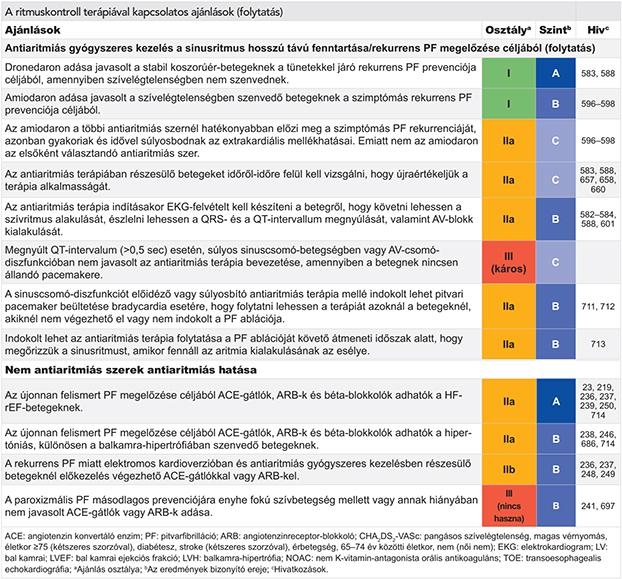 kezelés magas vérnyomás ASD-2 frakciójával