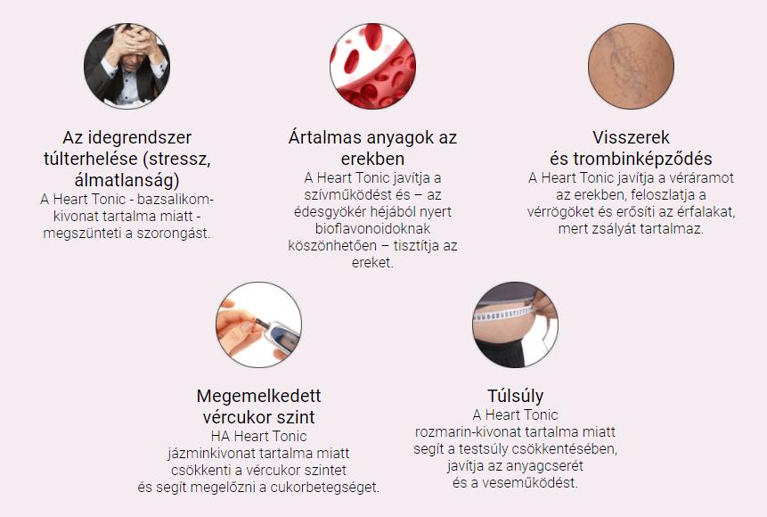 keleti gyógyszer magas vérnyomás ellen mi a 3 fokozatú magas vérnyomás 4 kockázata