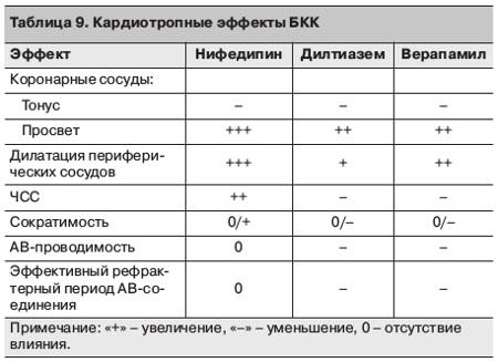 magas vérnyomás 1 fok 1 stádium 3 kockázat a magas vérnyomás első szakaszának kezelése