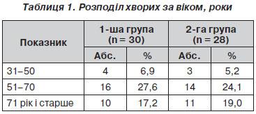 magas vérnyomás ápolás a magas vérnyomás elleni köhögés elleni tablettáktól