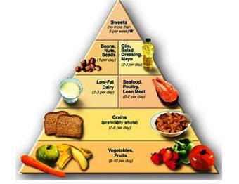 magas vérnyomás hipertónia diéta