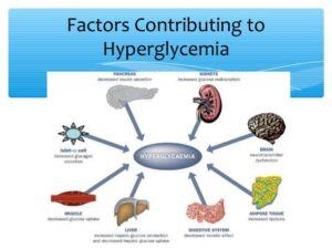 A 2-es típusú cukorbetegség vércukorszintjei