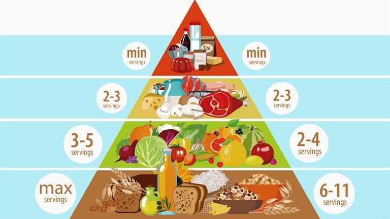 Magas vérnyomás és diéta: 3 ízletes recept - HáziPatika
