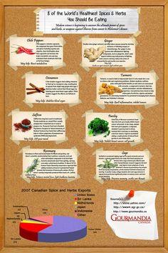 táplálék magas vérnyomás és ritmuszavar esetén