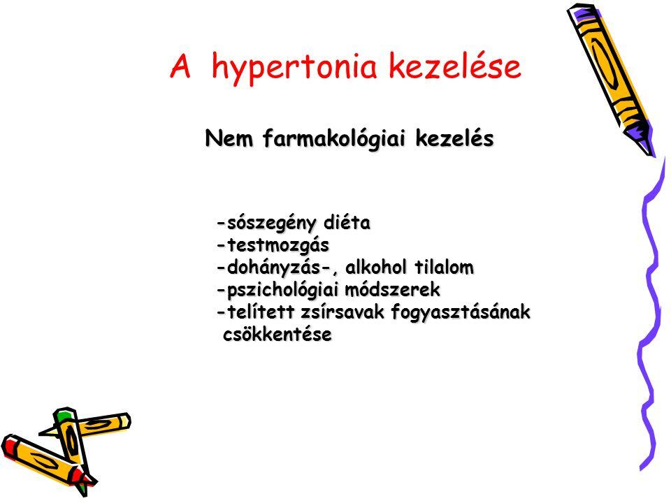 hogyan lehet hipertóniás tabletták nélkül élni spray az orrban magas vérnyomás esetén