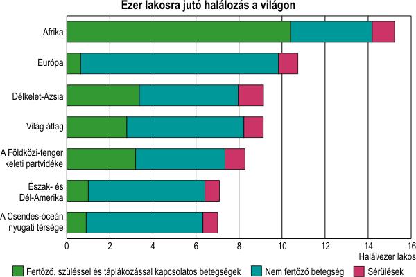Itt az újabb szomorú statisztika Magyarországról - tipont.hu