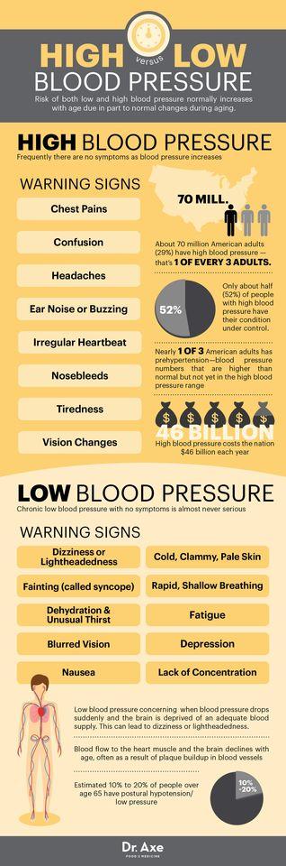 magas vérnyomású kalciumcsatorna-blokkolók