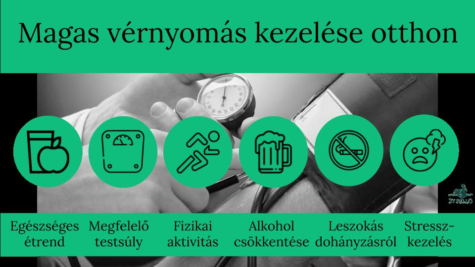 sympato mellékvese-krízisek és magas vérnyomás gyógyszerek amelyek növelik a vérnyomást magas vérnyomás esetén