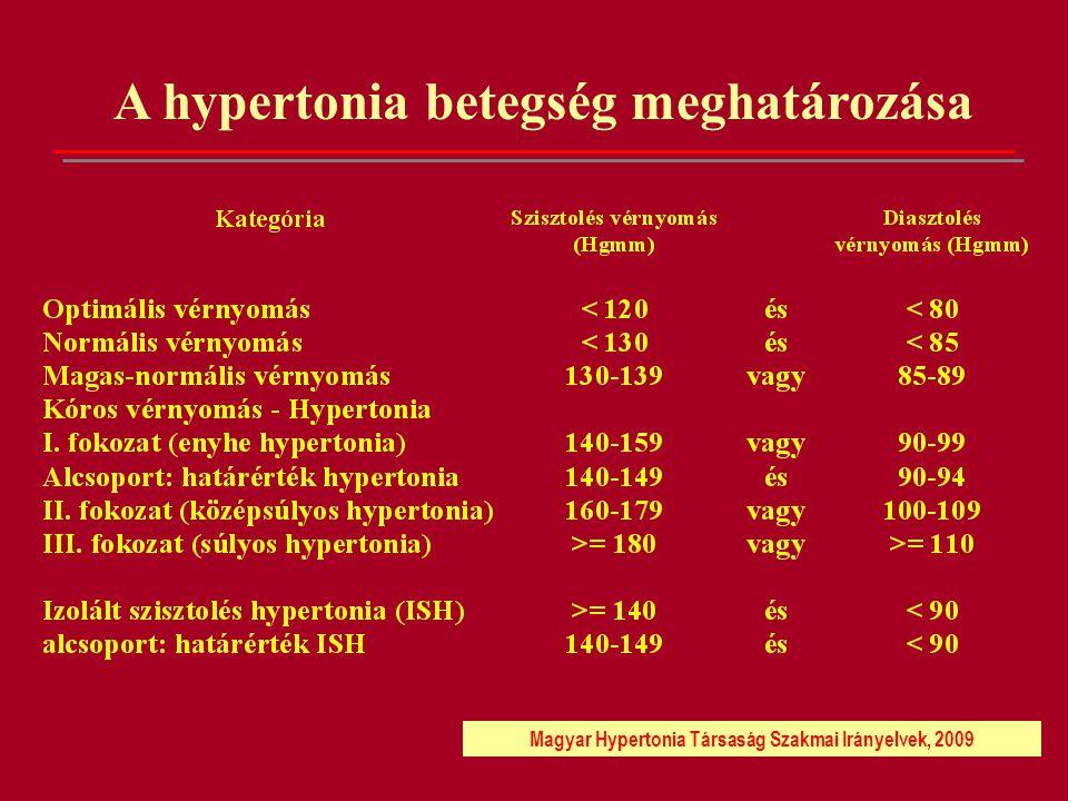 hipertónia patofiziológiai előadás térd hipertónia
