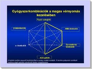a hipertónia által érintett célszervek