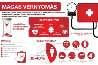 Alacsony a vérnyomása? 9 módszer a vérnyomás emelésére - EgészségKalauz