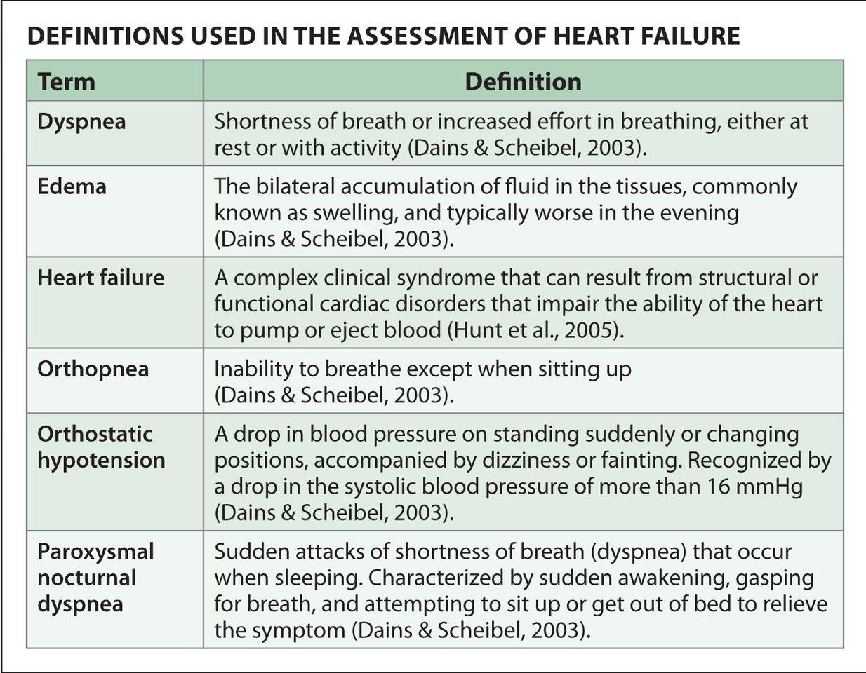 triampur compositum magas vérnyomás esetén köles zabkása magas vérnyomás ellen