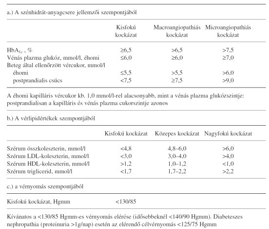 Magnézia adag magas vérnyomás esetén lehetséges-e venarus-t szedni magas vérnyomás esetén
