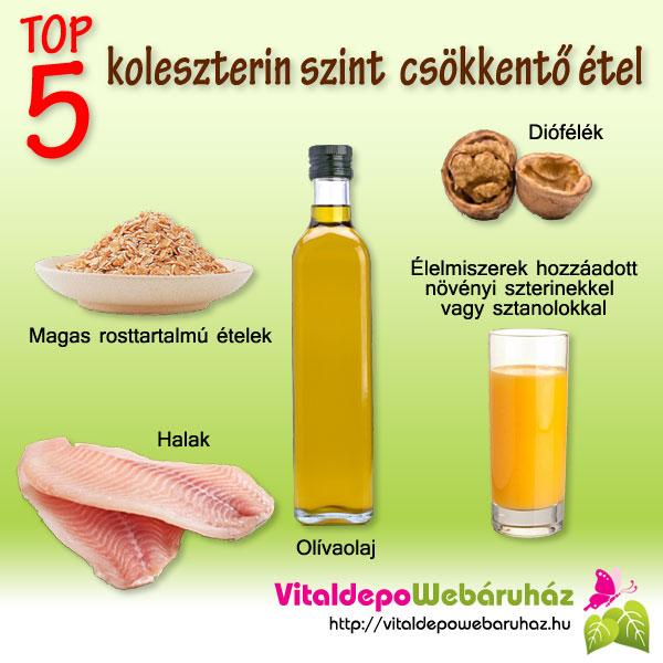 diéta a magas vérnyomásért a koleszterinszint csökkentésére