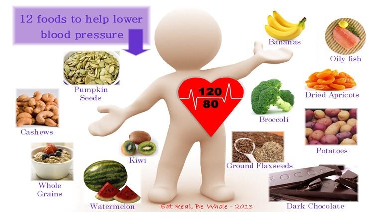 diéta magas vérnyomás és elhízás esetén