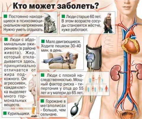 Mit jelent a vérnyomás 150-70