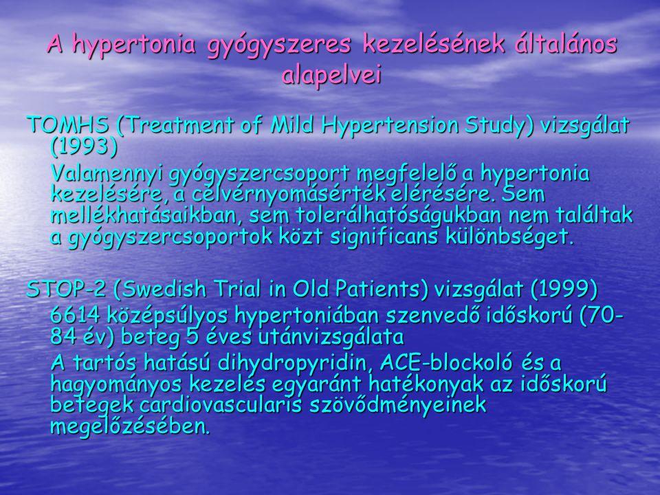 hosszú hatású hipertónia gyógyszerek