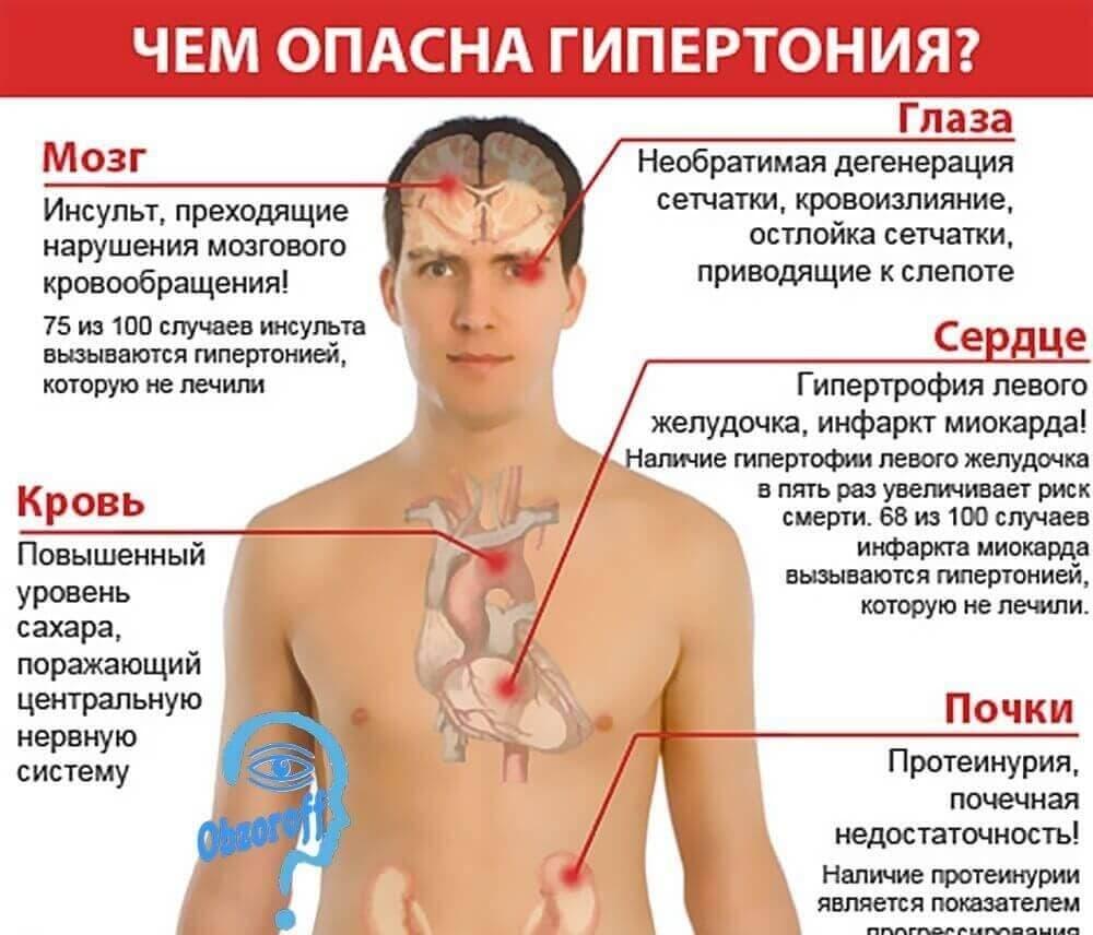 fogyás és magas vérnyomás magas vérnyomás vörös vizelet